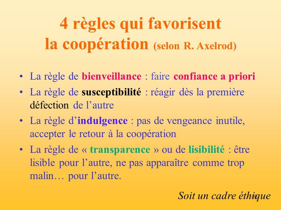 40 4 règles qui favorisent la coopération (selon R. Axelrod) La règle de bienveillance : faire confiance a priori La règle de susceptibilité : réagir