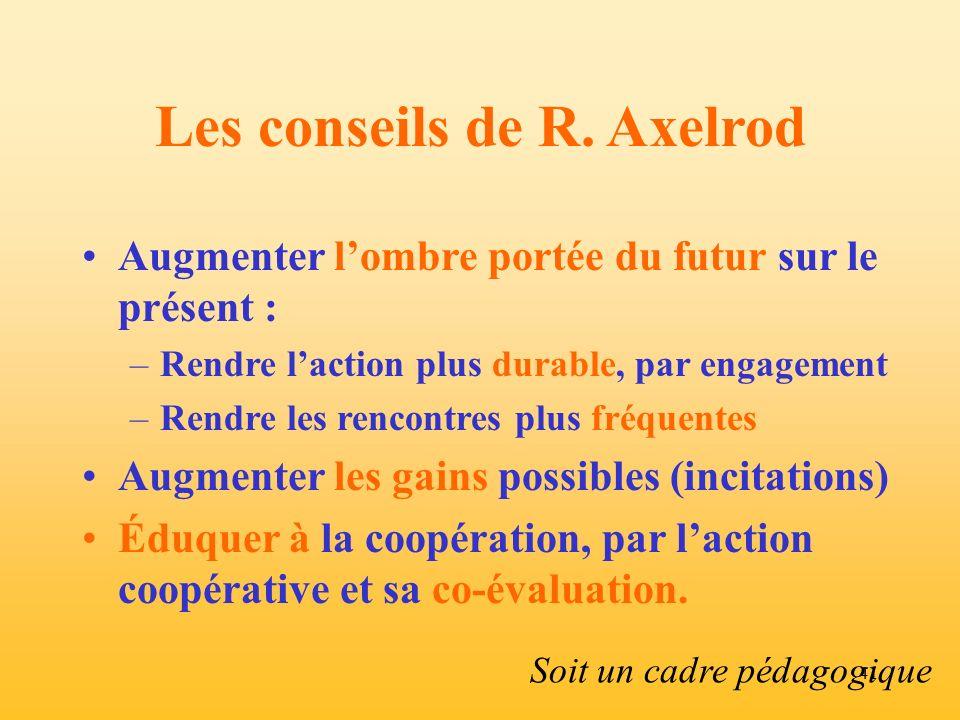 41 Les conseils de R. Axelrod Augmenter lombre portée du futur sur le présent : –Rendre laction plus durable, par engagement –Rendre les rencontres pl
