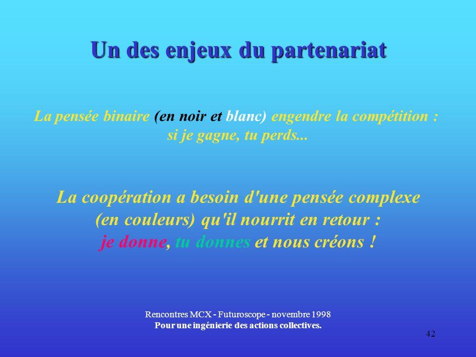 42 La pensée binaire (en noir et blanc) engendre la compétition : si je gagne, tu perds... Rencontres MCX - Futuroscope - novembre 1998 Pour une ingén