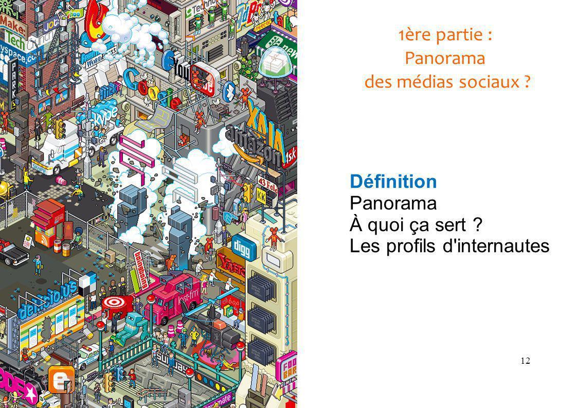 12 1ère partie : Panorama des médias sociaux . Définition Panorama À quoi ça sert .