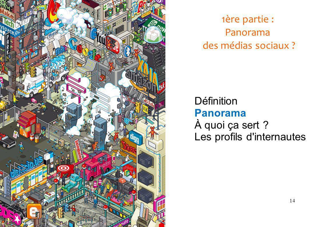 14 1ère partie : Panorama des médias sociaux . Définition Panorama À quoi ça sert .