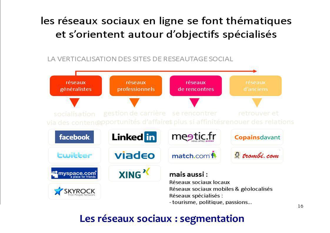 16 Les réseaux sociaux : segmentation