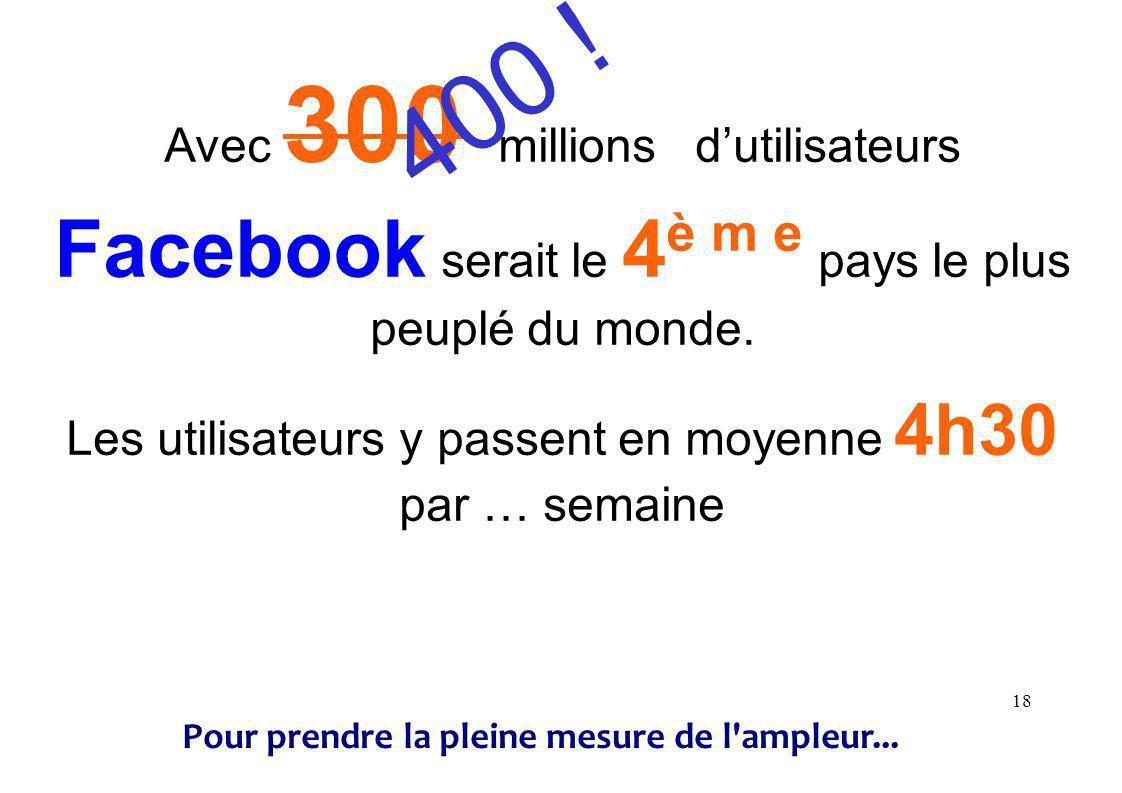 18 Avec 300 millions dutilisateurs Facebook serait le 4 è m e pays le plus peuplé du monde.