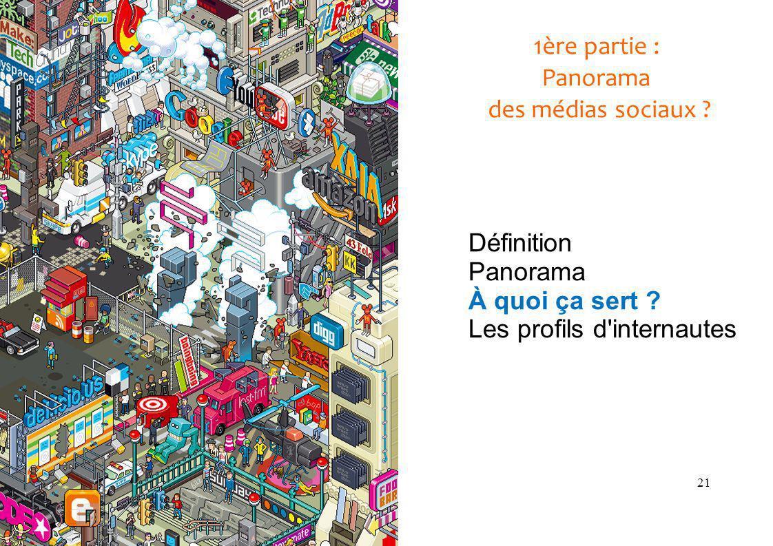 21 1ère partie : Panorama des médias sociaux . Définition Panorama À quoi ça sert .