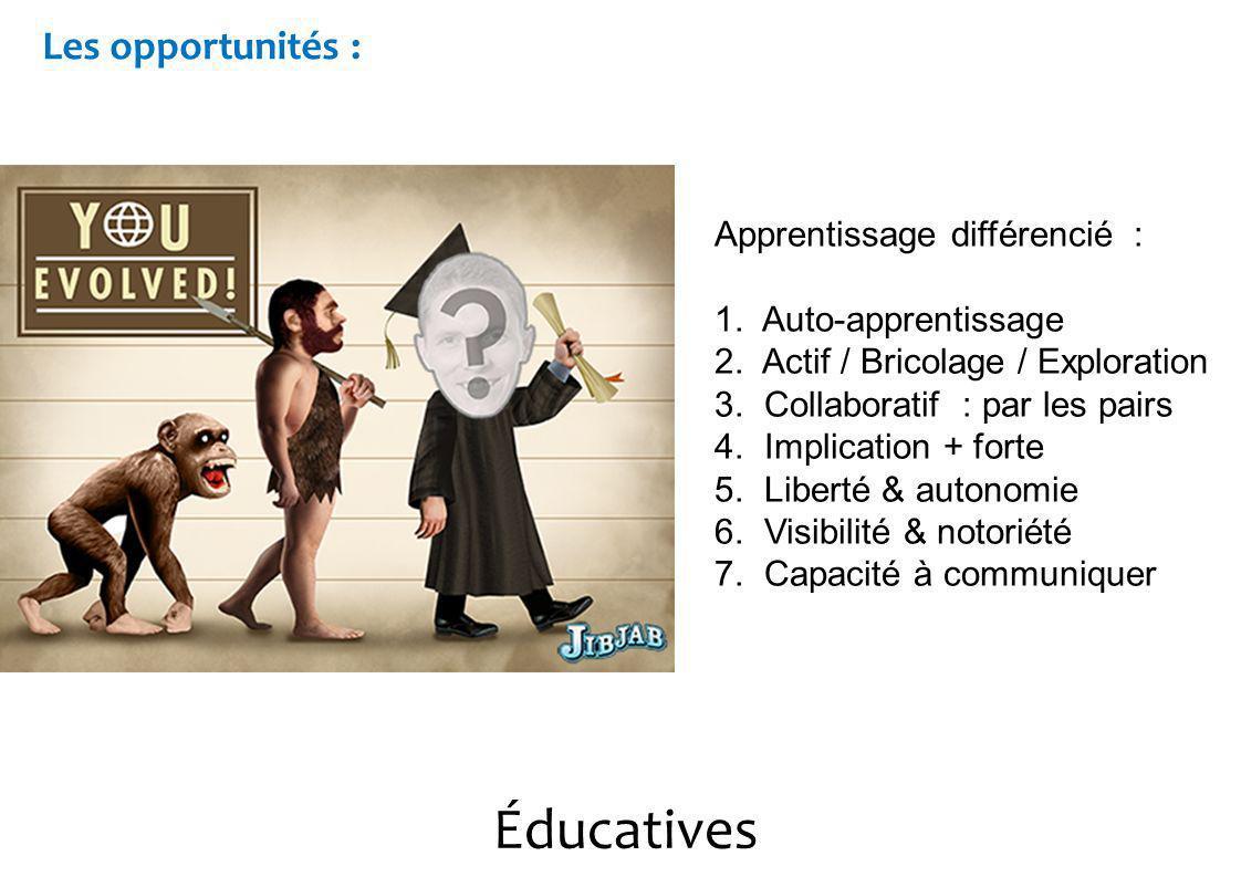 Éducatives Les opportunités : Apprentissage différencié : 1.