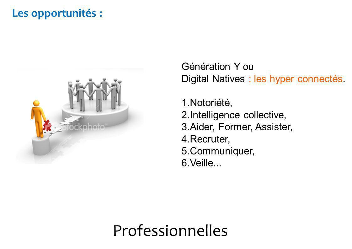 Génération Y ou Digital Natives : les hyper connectés.