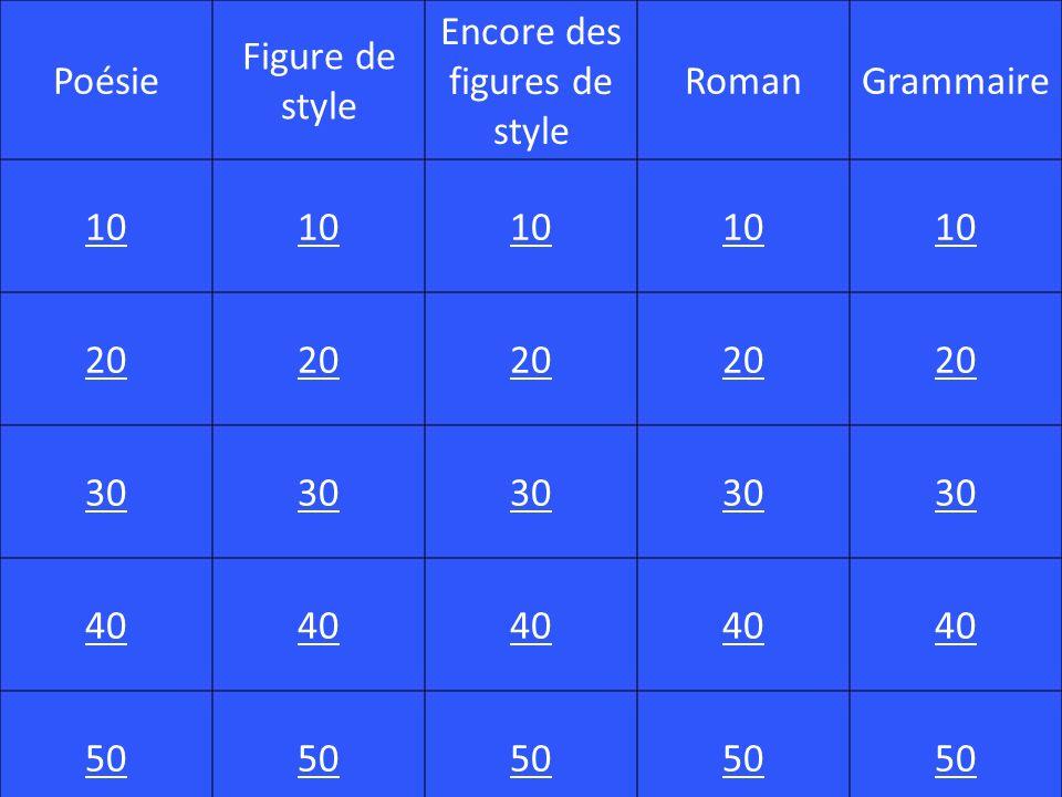 Poésie Figure de style Encore des figures de style RomanGrammaire 10 20 30 40 50