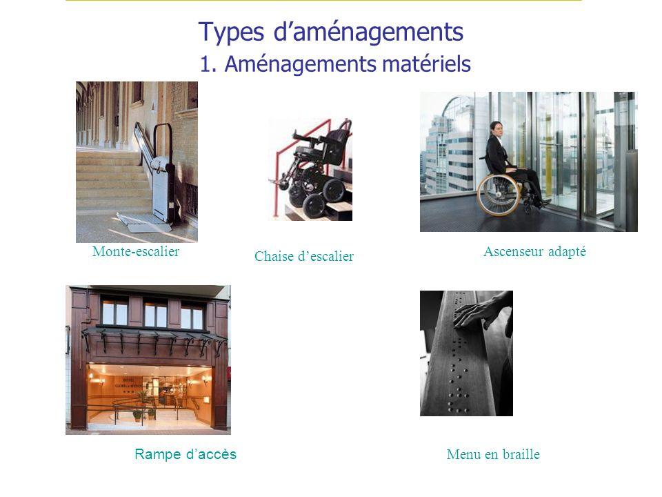 Types daménagements 1. Aménagements matériels Monte-escalier Chaise descalier Ascenseur adapté Menu en braille Rampe daccès