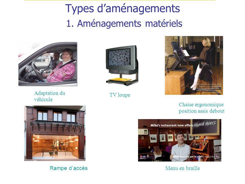 Types daménagements 1. Aménagements matériels Adaptation du véhicule TV loupe Chaise ergonomique position assis debout Menu en braille Rampe daccès