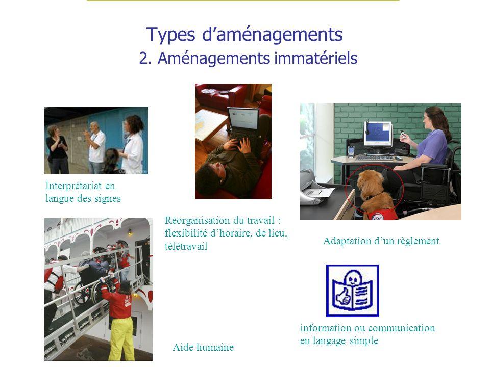 Types daménagements 2. Aménagements immatériels Réorganisation du travail : flexibilité dhoraire, de lieu, télétravail Adaptation dun règlement Interp