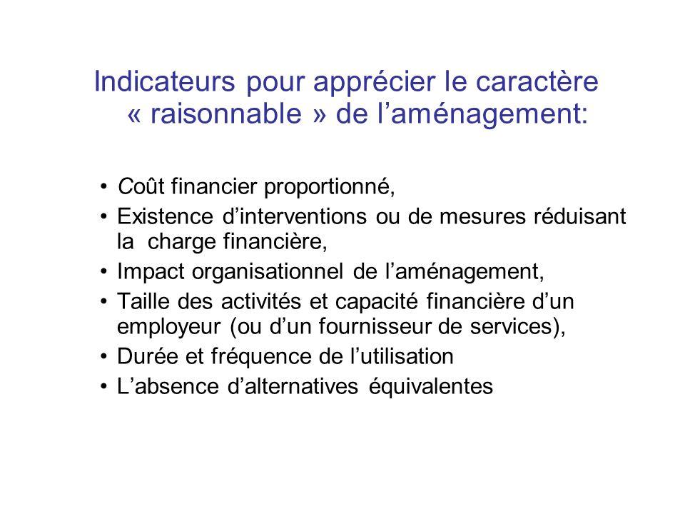 Indicateurs pour apprécier le caractère « raisonnable » de laménagement: Coût financier proportionné, Existence dinterventions ou de mesures réduisant