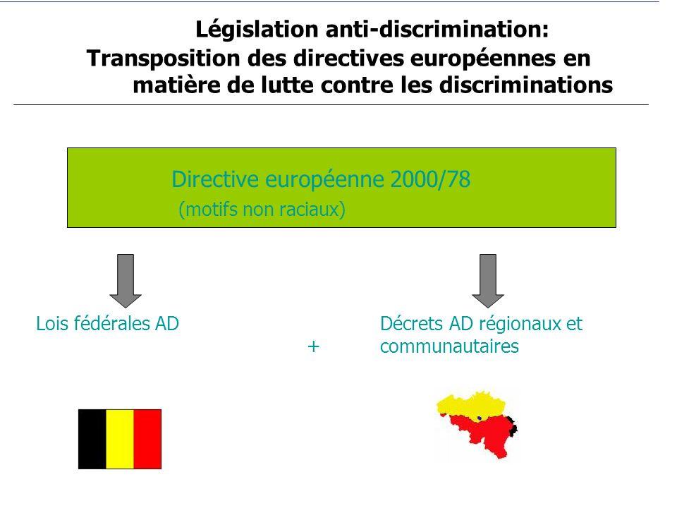 Législation anti-discrimination: Transposition des directives européennes en matière de lutte contre les discriminations Directive européenne 2000/78