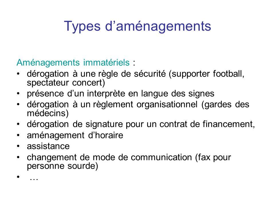 Types daménagements Aménagements immatériels : dérogation à une règle de sécurité (supporter football, spectateur concert) présence dun interprète en