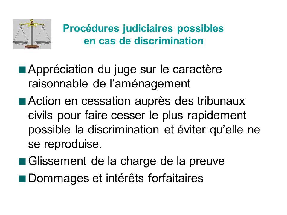 Procédures judiciaires possibles en cas de discrimination Appréciation du juge sur le caractère raisonnable de laménagement Action en cessation auprès