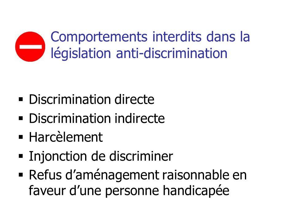 Comportements interdits dans la législation anti-discrimination Discrimination directe Discrimination indirecte Harcèlement Injonction de discriminer