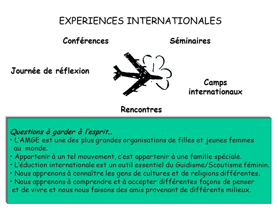 EXPERIENCES INTERNATIONALES Séminaires Camps internationaux Conférences Journée de réflexion Rencontres Questions à garder à lesprit… LAMGE est une de