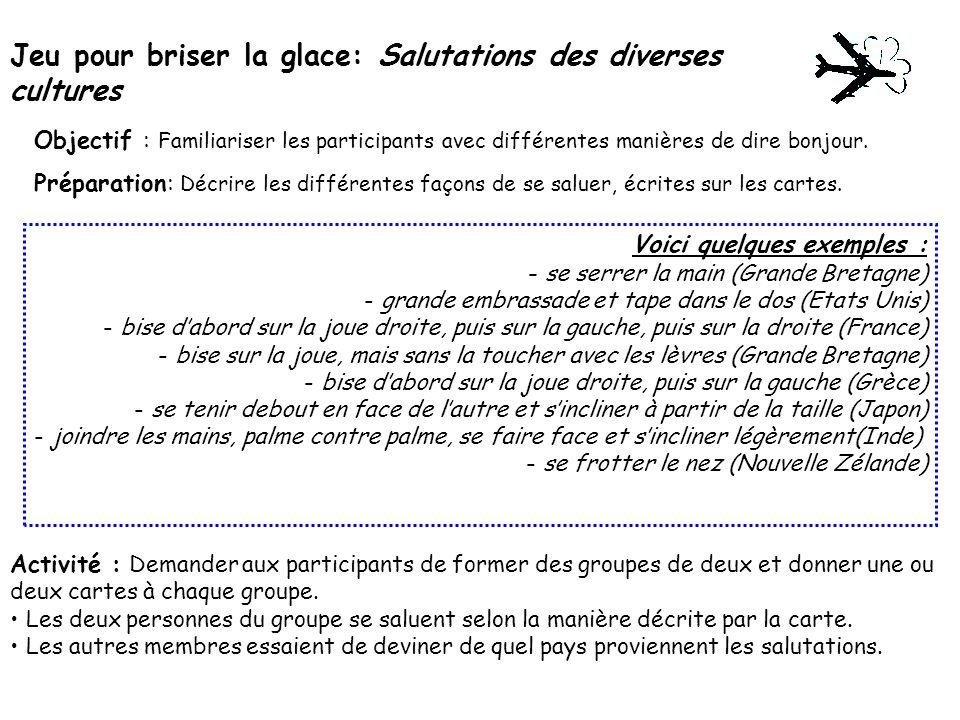 Jeu pour briser la glace: Salutations des diverses cultures Objectif : Familiariser les participants avec différentes manières de dire bonjour. Prépar