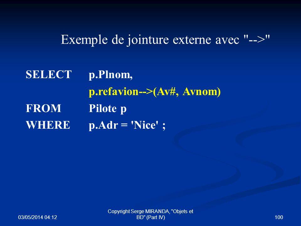 03/05/2014 04:14 100 Copyright Serge MIRANDA,
