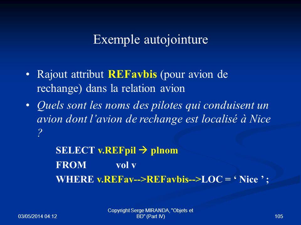 03/05/2014 04:14 105 Copyright Serge MIRANDA,