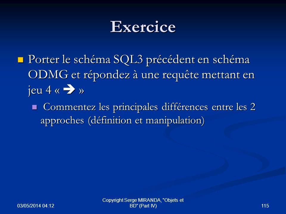 03/05/2014 04:14 115 Copyright Serge MIRANDA,