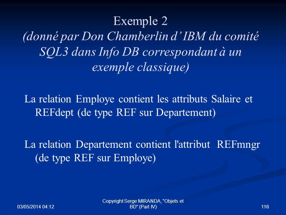 03/05/2014 04:14 116 Copyright Serge MIRANDA,