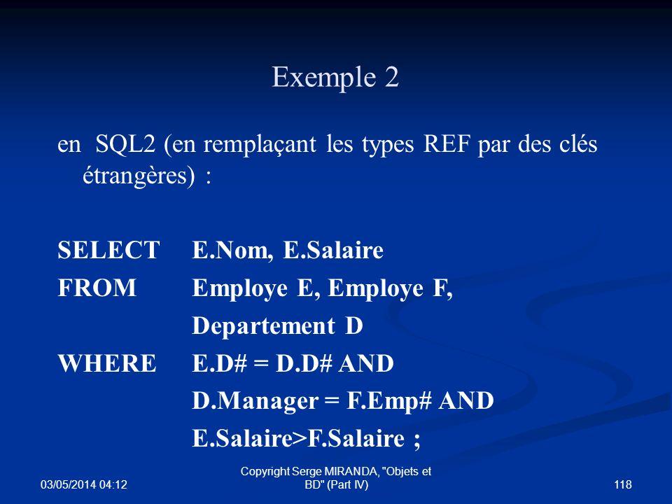 03/05/2014 04:14 118 Copyright Serge MIRANDA,