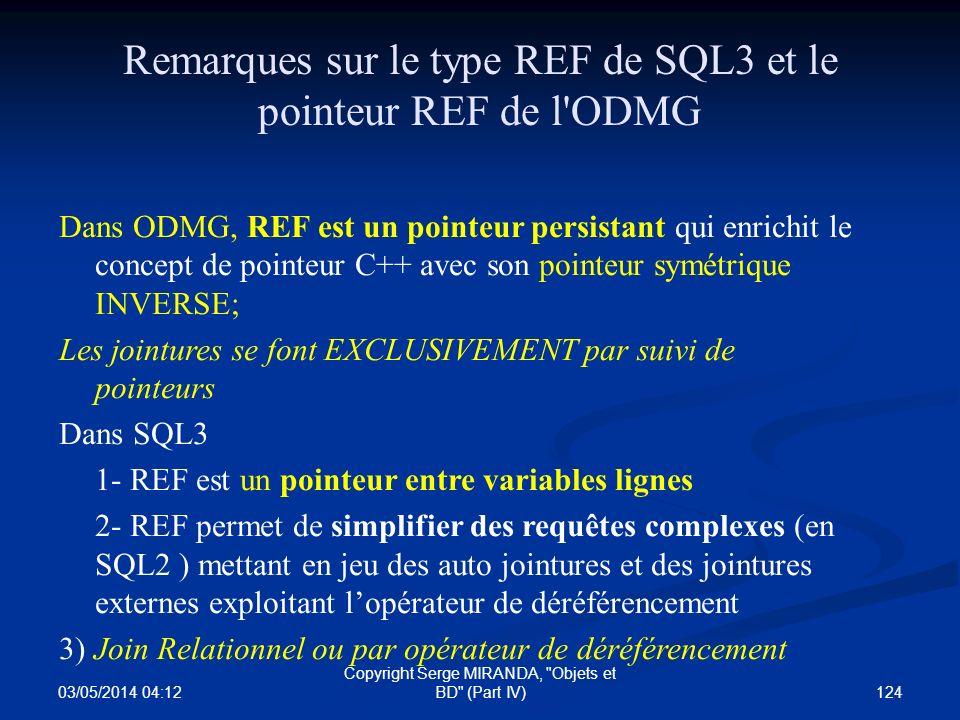 03/05/2014 04:14 124 Copyright Serge MIRANDA,