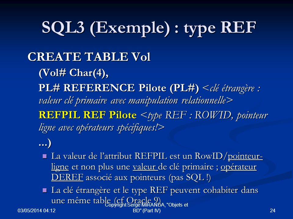 03/05/2014 04:14 24 Copyright Serge MIRANDA,