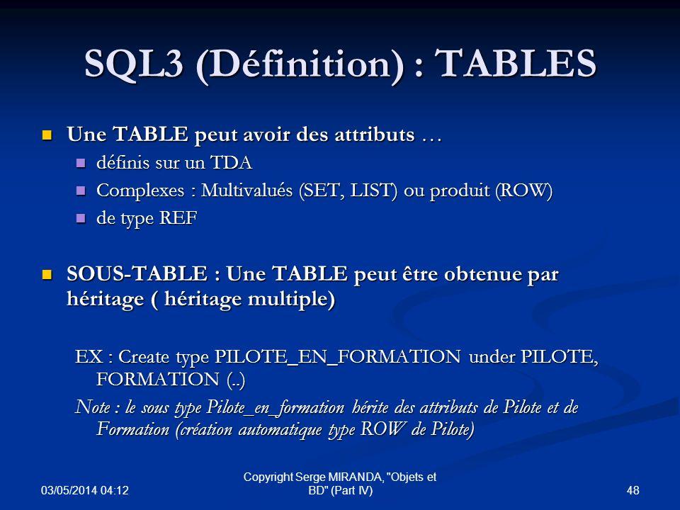 03/05/2014 04:14 48 Copyright Serge MIRANDA,