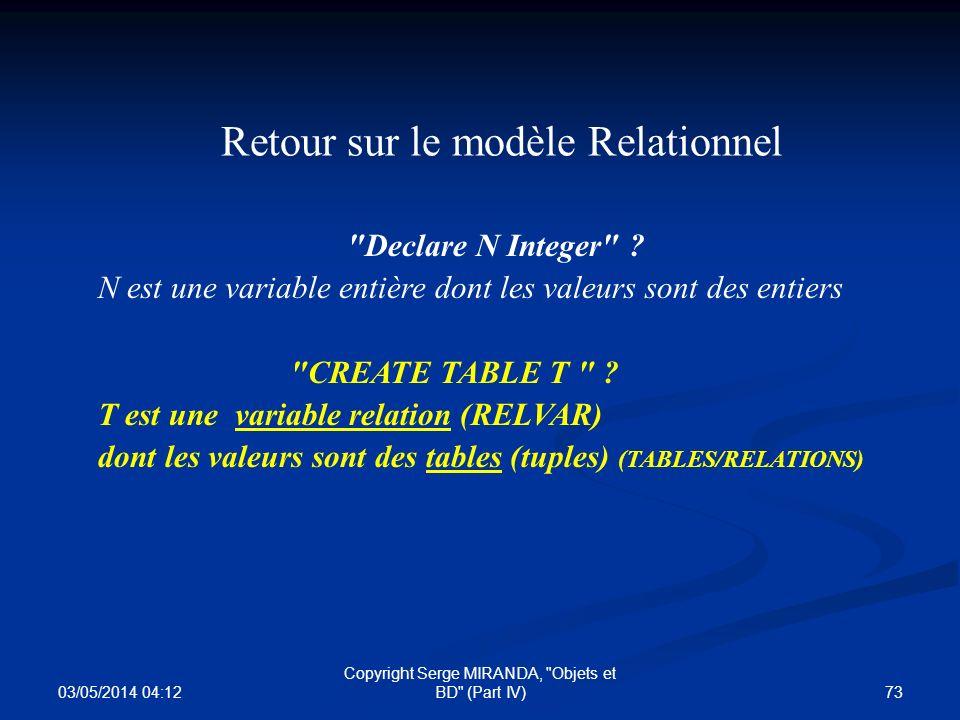 03/05/2014 04:14 73 Copyright Serge MIRANDA,