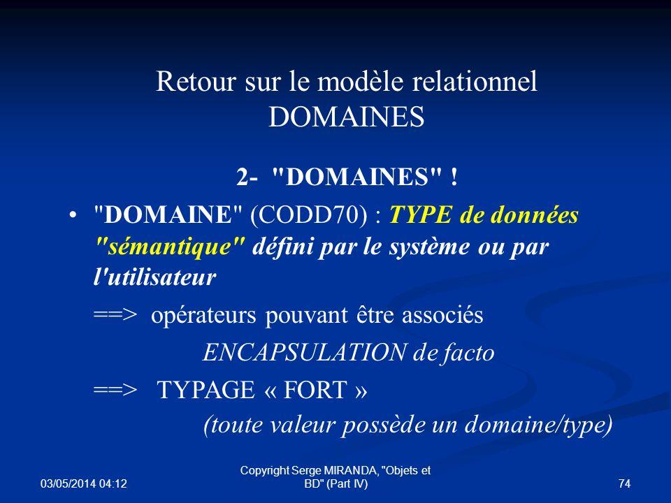 03/05/2014 04:14 74 Copyright Serge MIRANDA,