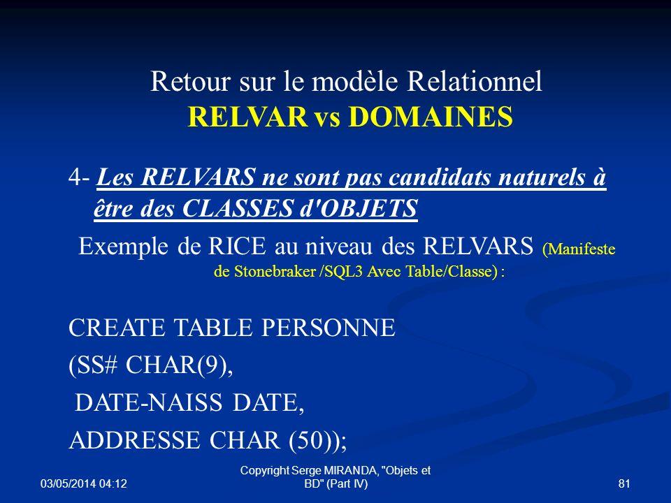 03/05/2014 04:14 81 Copyright Serge MIRANDA,