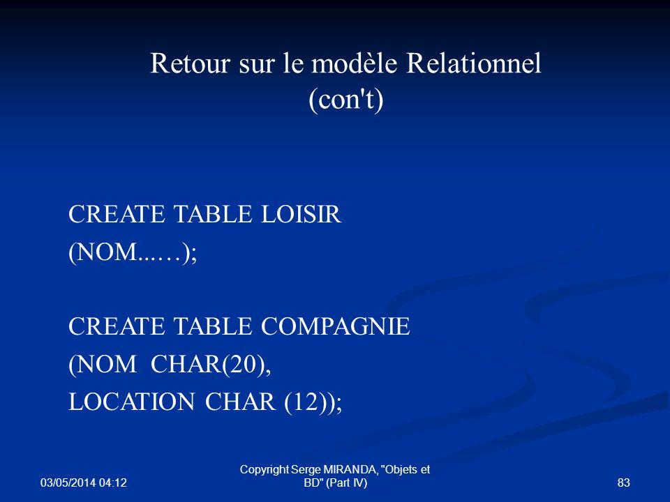 03/05/2014 04:14 83 Copyright Serge MIRANDA,