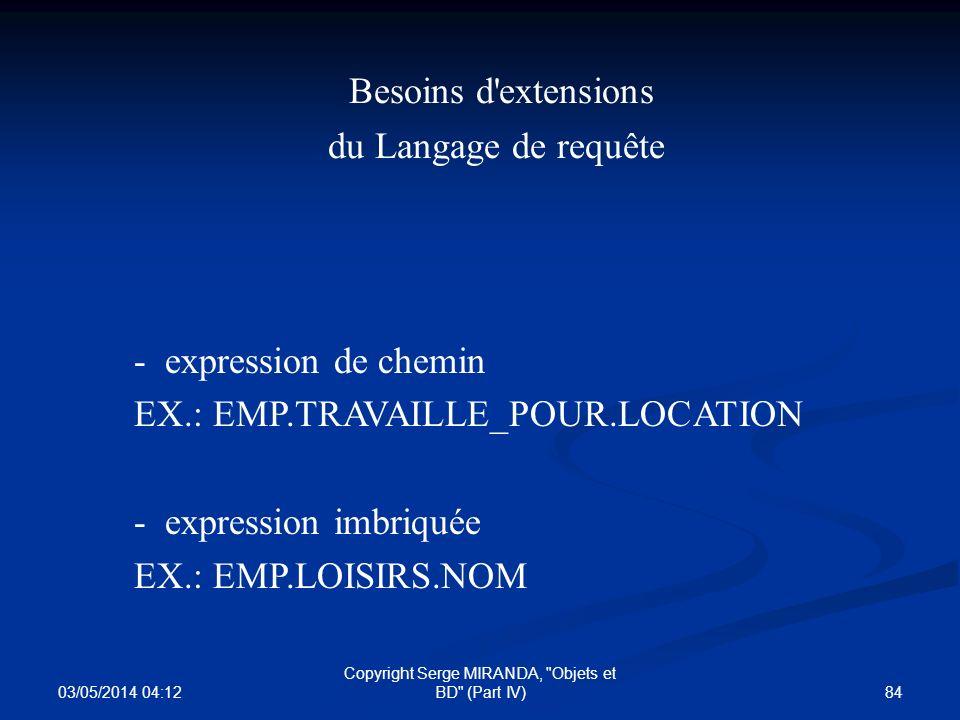 03/05/2014 04:14 84 Copyright Serge MIRANDA,