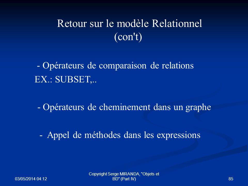 03/05/2014 04:14 85 Copyright Serge MIRANDA,