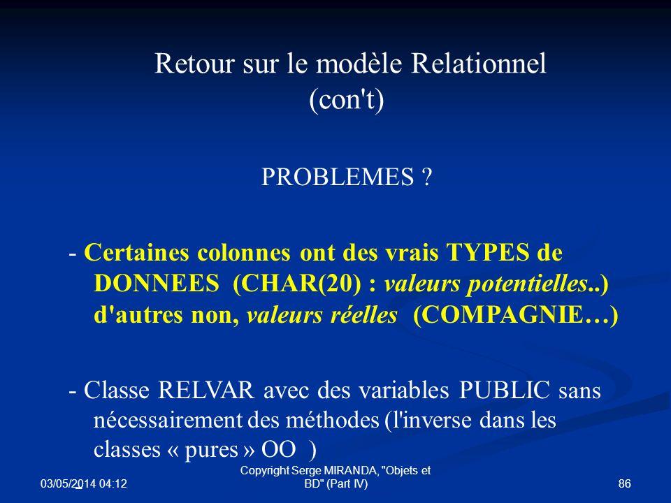 03/05/2014 04:14 86 Copyright Serge MIRANDA,
