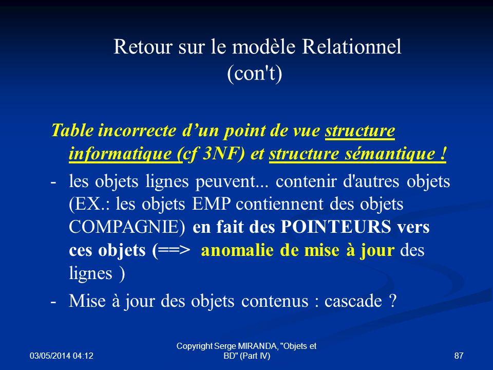 03/05/2014 04:14 87 Copyright Serge MIRANDA,