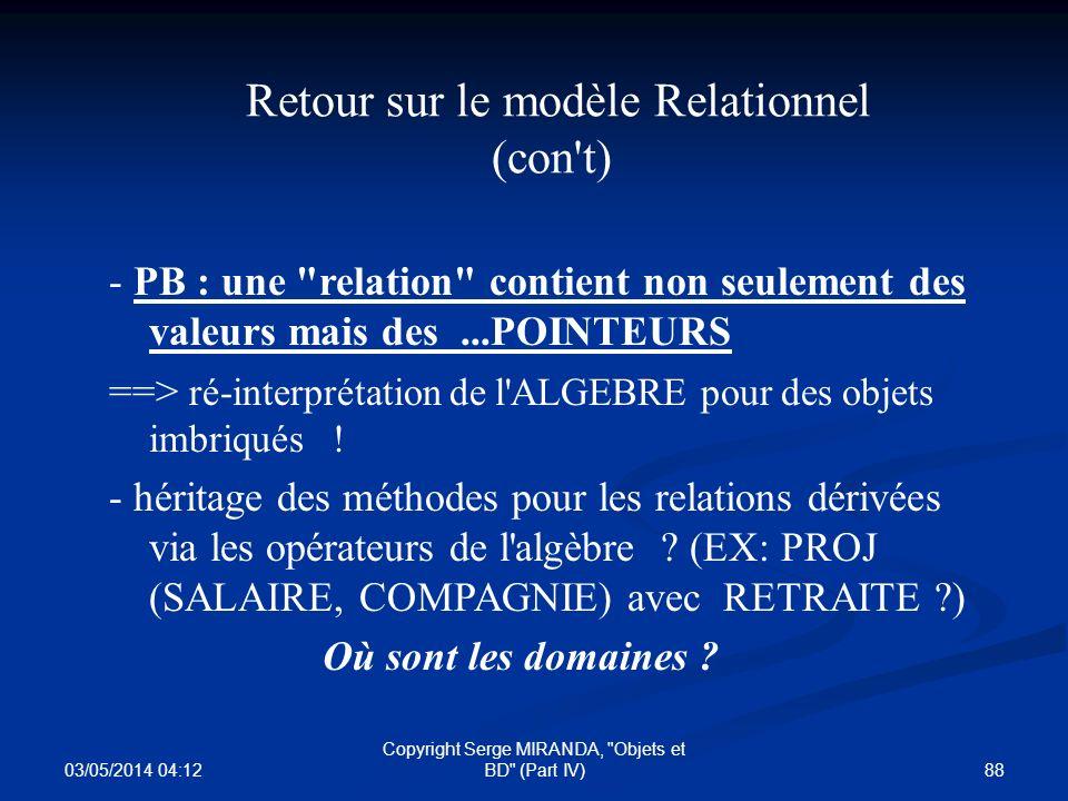 03/05/2014 04:14 88 Copyright Serge MIRANDA,