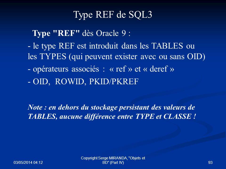 03/05/2014 04:14 93 Copyright Serge MIRANDA,