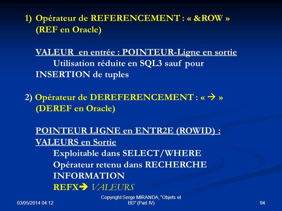 03/05/2014 04:14 94 Copyright Serge MIRANDA,