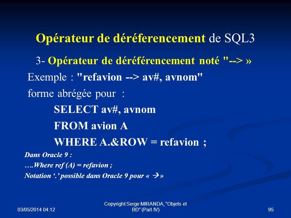 03/05/2014 04:14 95 Copyright Serge MIRANDA,