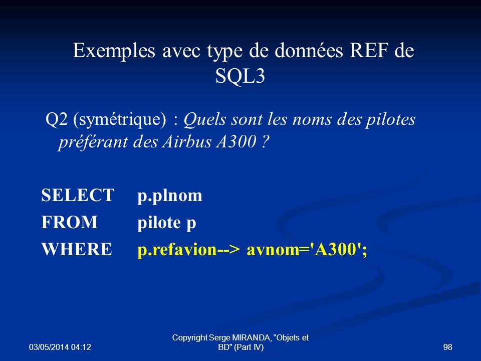 03/05/2014 04:14 98 Copyright Serge MIRANDA,