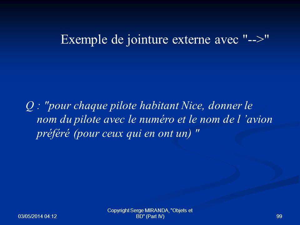 03/05/2014 04:14 99 Copyright Serge MIRANDA,