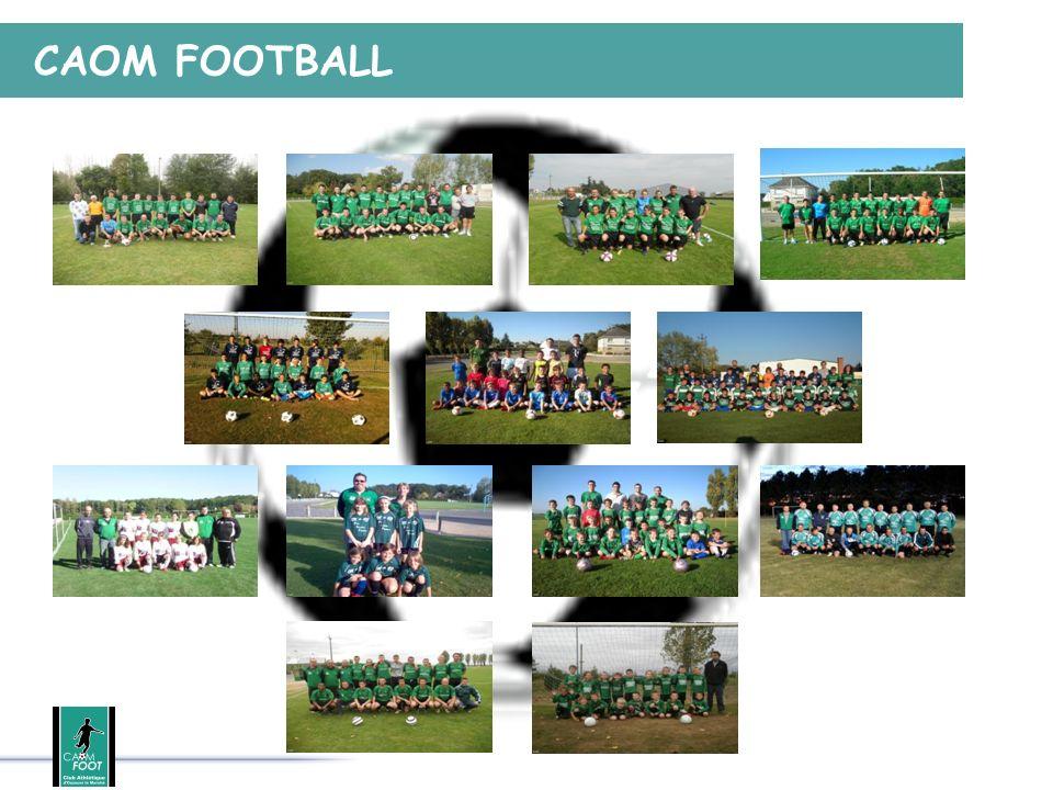 Le CAOM Football en chiffres 24 équipes de tout niveau (séniors, jeunes, féminines, vétérans).