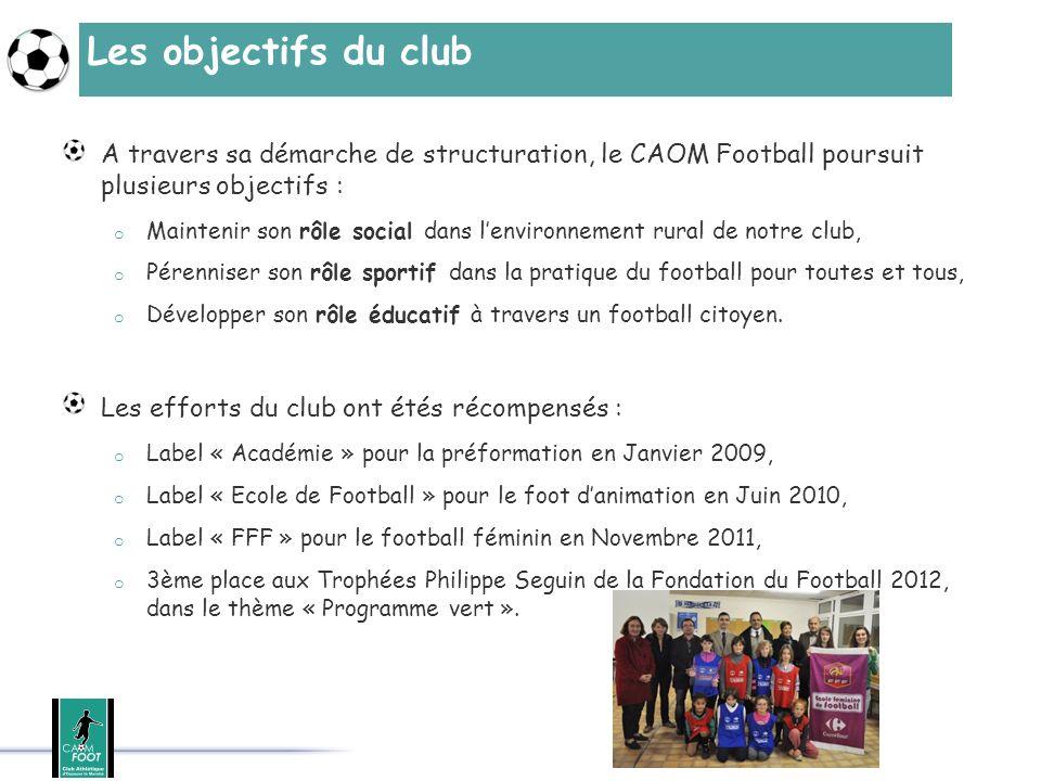 Les objectifs du club A travers sa démarche de structuration, le CAOM Football poursuit plusieurs objectifs : o Maintenir son rôle social dans lenviro