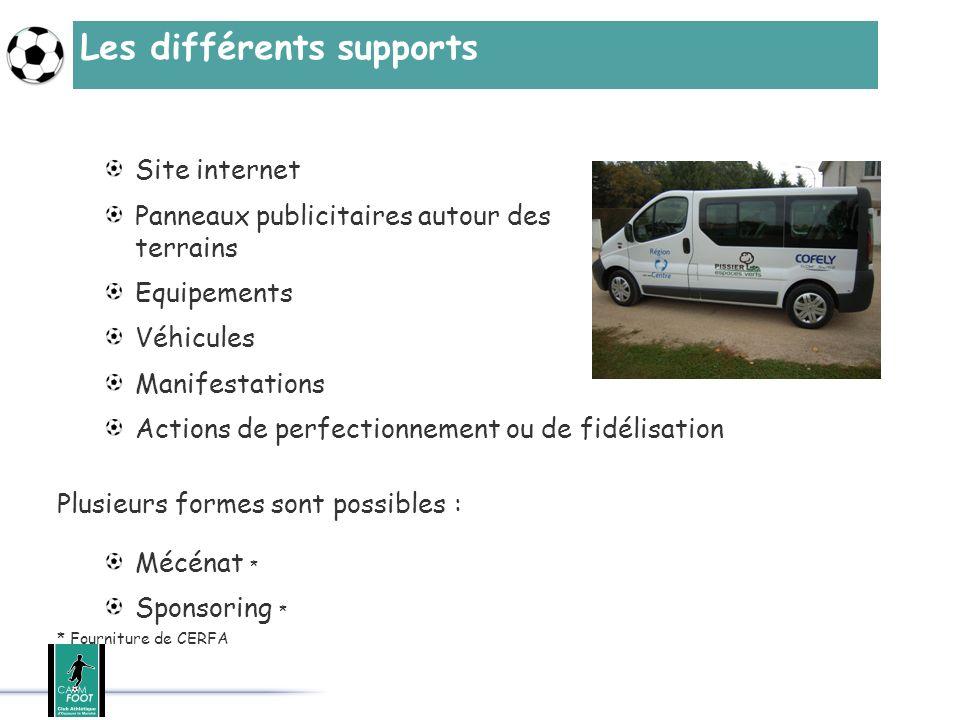 Les différents supports Site internet Panneaux publicitaires autour des terrains Equipements Véhicules Manifestations Actions de perfectionnement ou d