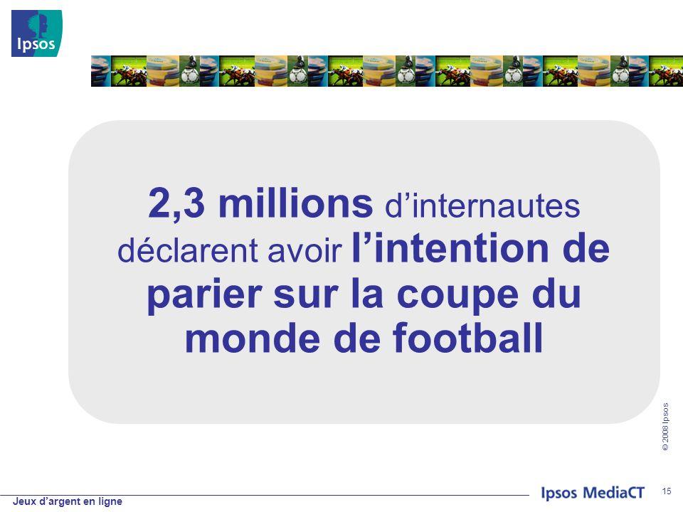 Jeux dargent en ligne © 2008 Ipsos 15 2,3 millions dinternautes déclarent avoir lintention de parier sur la coupe du monde de football