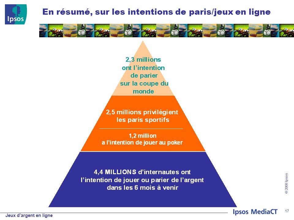 Jeux dargent en ligne © 2008 Ipsos 17 En résumé, sur les intentions de paris/jeux en ligne