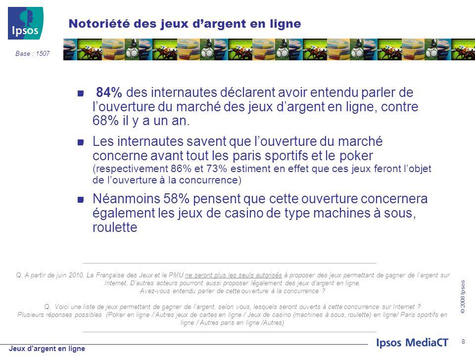 Jeux dargent en ligne © 2008 Ipsos 8 Notoriété des jeux dargent en ligne 84% des internautes déclarent avoir entendu parler de louverture du marché des jeux dargent en ligne, contre 68% il y a un an.