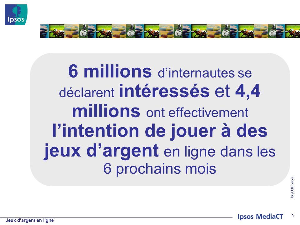 Jeux dargent en ligne © 2008 Ipsos 9 6 millions dinternautes se déclarent intéressés et 4,4 millions ont effectivement lintention de jouer à des jeux dargent en ligne dans les 6 prochains mois